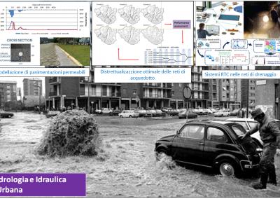 progettazione e modellazione di strutture idrauliche urbane