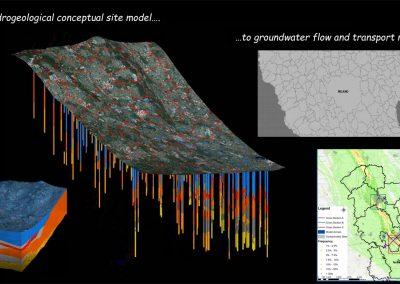 ricostruzione in 3D del modello concettuale dell'acquifero milanese