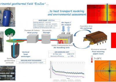 schema di funzionamento di un impianto geotermico e modellazione numerica
