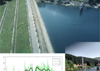Monitoraggio degli spostamenti di una diga con strumentazione satellitare GNSS a basso costo: installazione e analisi dati