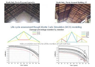 Valutazione probabilistica della vita utile di coperture storiche e pianificazione di scenari di manutenzione