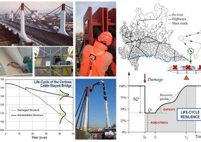 Affidabilità, robustezza e resilienza a ciclo di vita di ponti e reti infrastrutturali