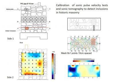 Calibrazione di prove soniche e di tomografie soniche per individuare inclusioni differenti nelle murature storiche