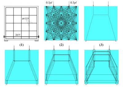 Ottimizzazione di modelli strut-and-tie in strutture in calcestruzzo armato
