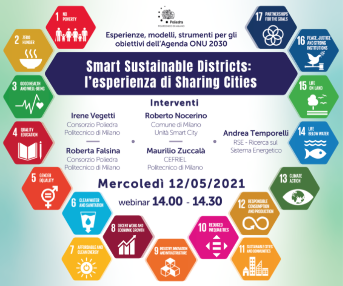 Smart Sustainable Districts: l'esperienza di Sharing Cities